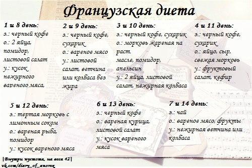14 Дней Французская Диета. Французская диета на 3, 7 и 14 дней