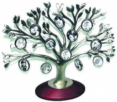 Влияние семи поколений предков на судьбы потомков