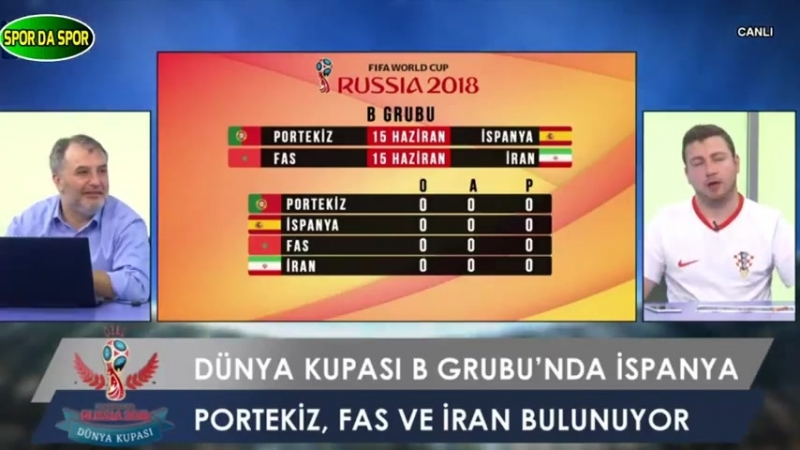 Uğur Karakullukçu ve Mehmet Ayan ile Dünya Kupası Özel 13 HAziran 2018