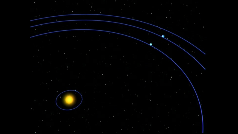 1996 | Земля - космический корабль | Tous sur orbite - 04|04