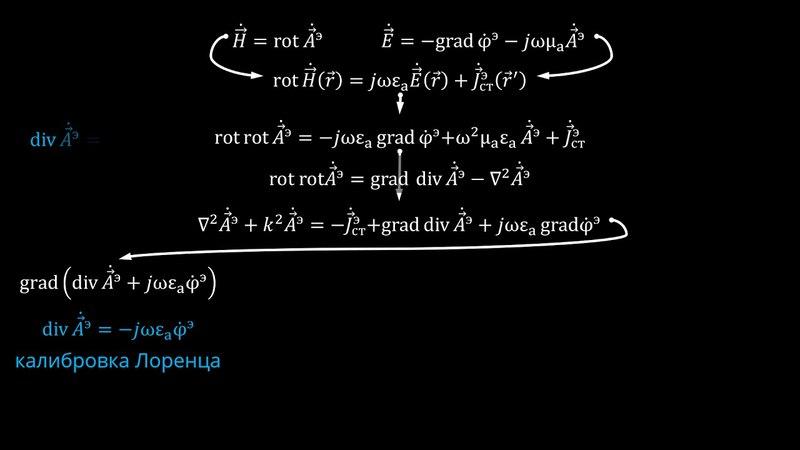 2.1.2 Калибровка потенциалов. Решение неоднородного уравнения Гельмгольца для векторного потенциала