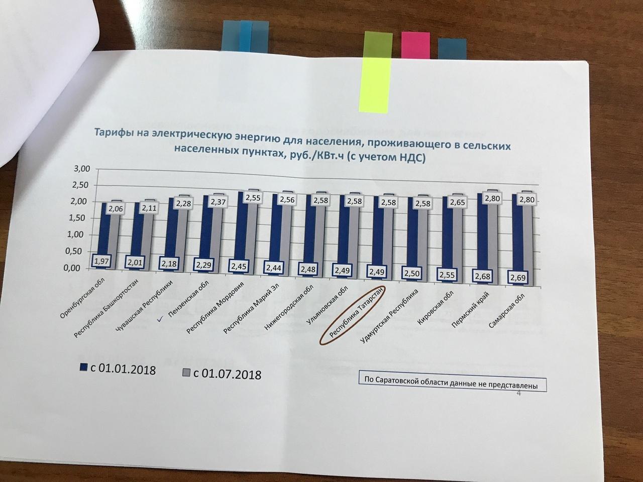 Киловатт пенза стоимость час часа работы погрузчика вилочного стоимость кары