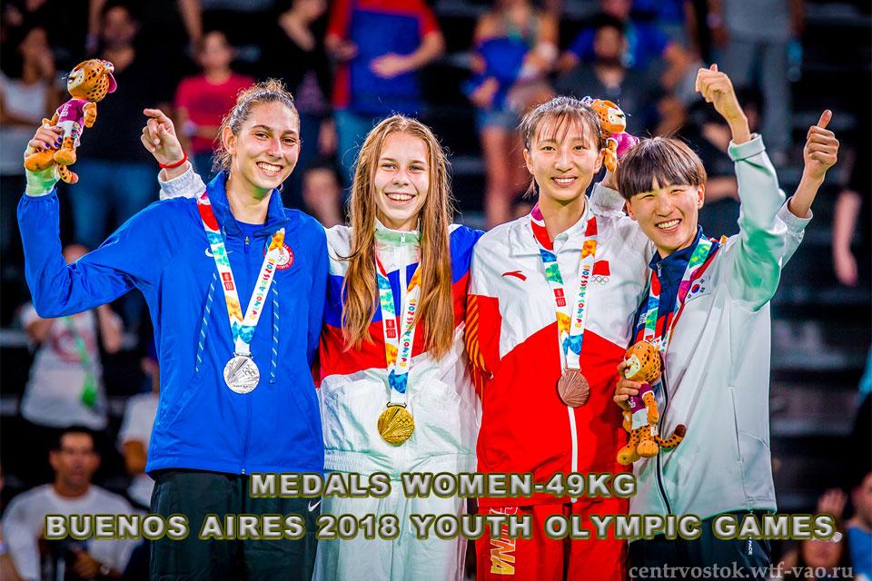 Women-49kg-YOG-2018