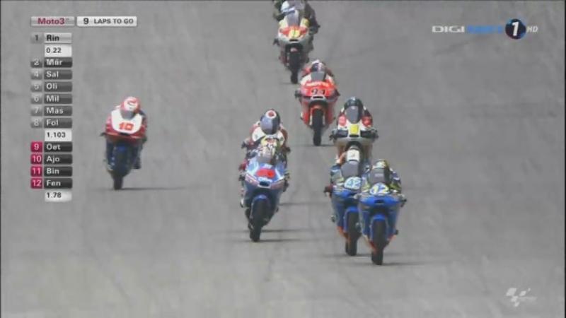 Moto3 2013 - Round15 - Sepang Race HUN