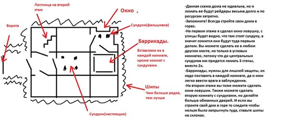 Ваши схемы по постройке домов