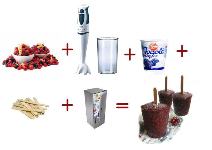 Как сделать своё мороженое из воды