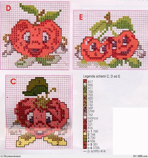яблоко, клубника, вишня