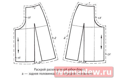 Как сшить юбку-брюки своими руками для полных