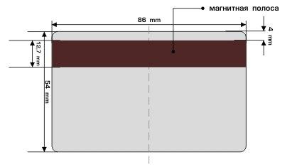 магнитная полоса