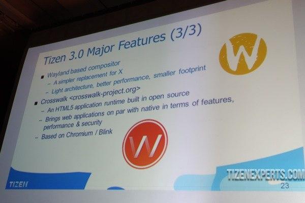 Особенности Tizen 3.0