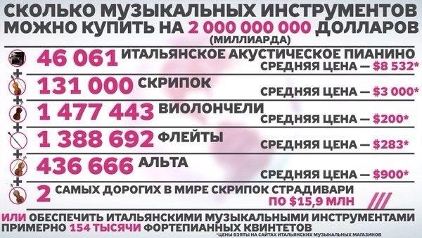 Минюст обнародовал список всех прокуроров, попадающих под люстрацию - Цензор.НЕТ 4314
