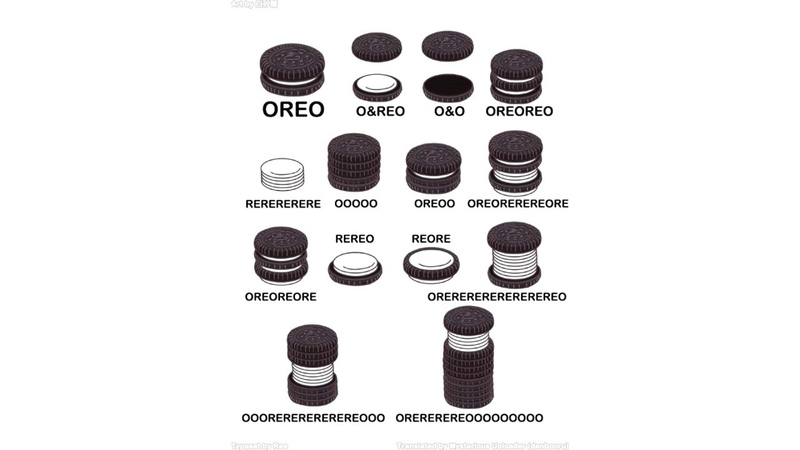 Oreo chart meme
