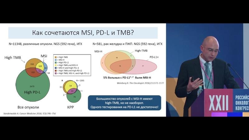 Иммунотерапия в лечении рака желудка
