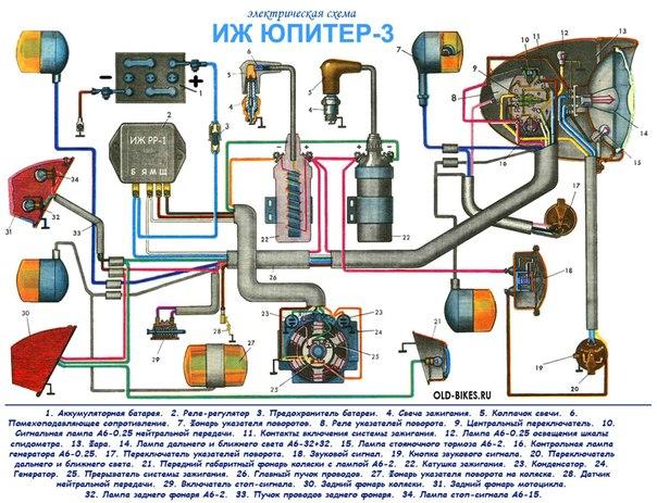 схема электро-проводки