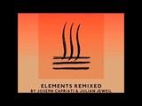 Dubfire &amp Oliver Huntemann Fuego (Julian Jeweil Remix) Senso Sounds