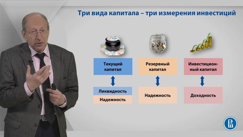 Обновленный курс «Управление личными финансами». Лекция 3