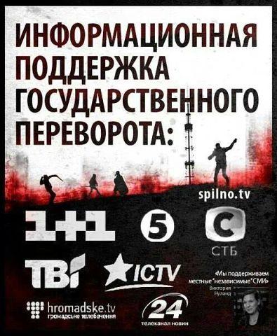 ctc ru онлайн
