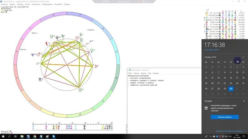 Как составить общий прогноз на день для начинающих астрологов
