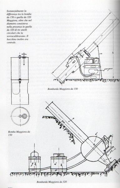 """1915 """"Bombarda Maggiora ad"""