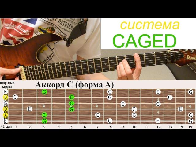 ВСЕ АККОРДЫ. Урок 2. система CAGED (мажорные аккорды)