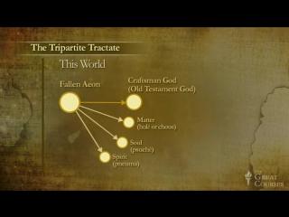 TGC_6271_Lect12_Gnosticism