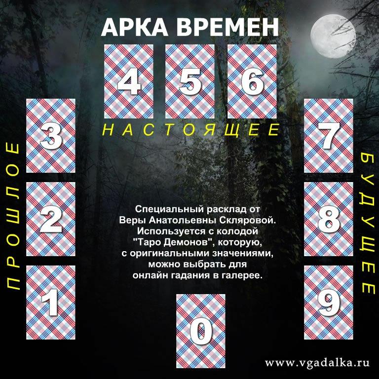 ЕленаРуденко - Расклады на картах Таро. P97iw73bDEw