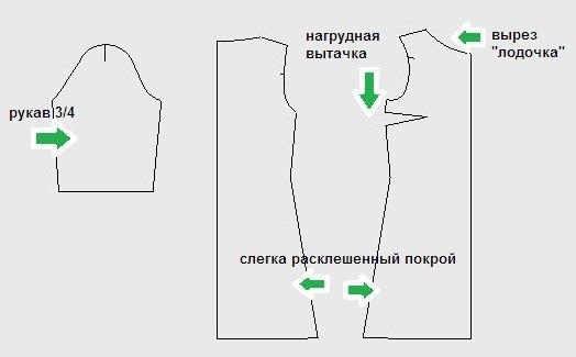 Шьём платья (9 фото) WmnDay.ru - Handmade, фитнес, интерьеры