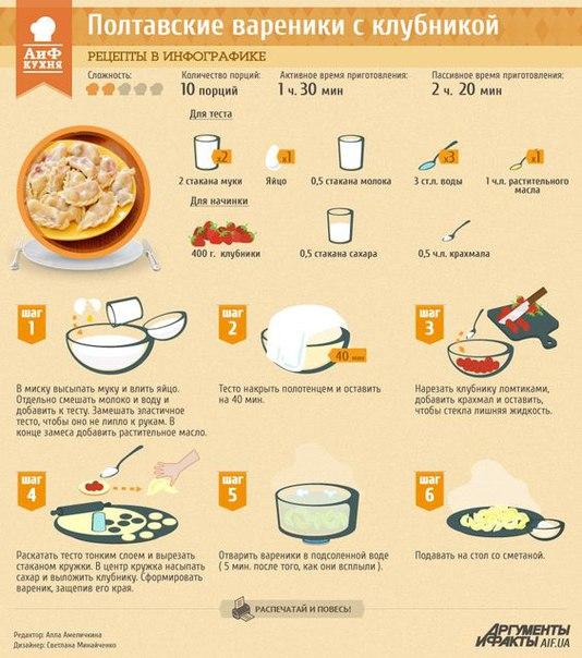 Опишите последовательность приготовления ленивых вареников