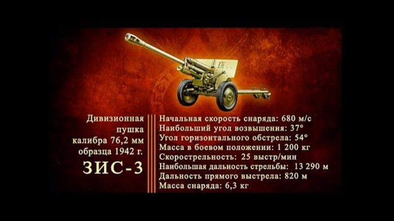 Д/ф «Оружие Победы» - Дивизионная пушка ЗИС-3