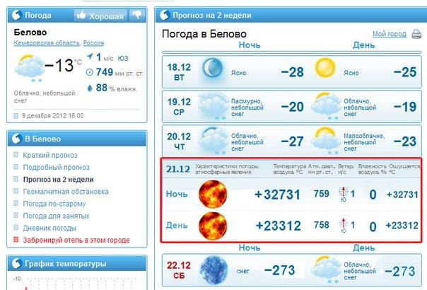 GISMETEO RU: Погода в Омске на неделю Почасовой