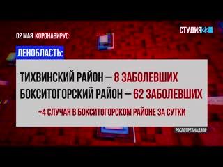 Коронавирус: информация по Бокситогорскому району на 02 мая