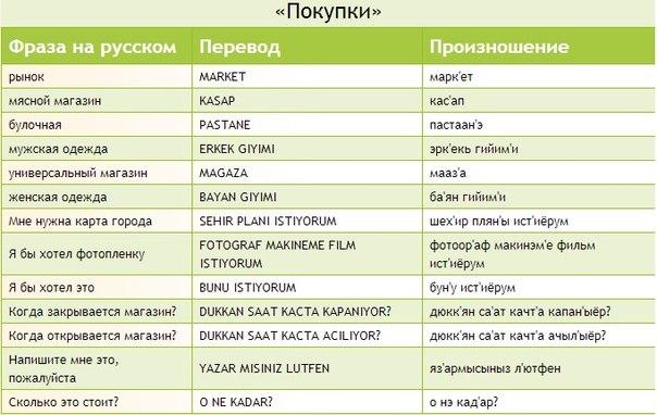 Транскрипция дней недели на английском
