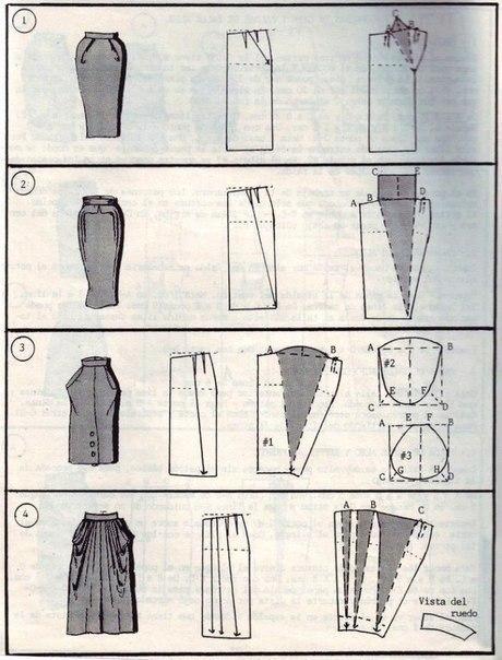 Выкройка юбки баллон