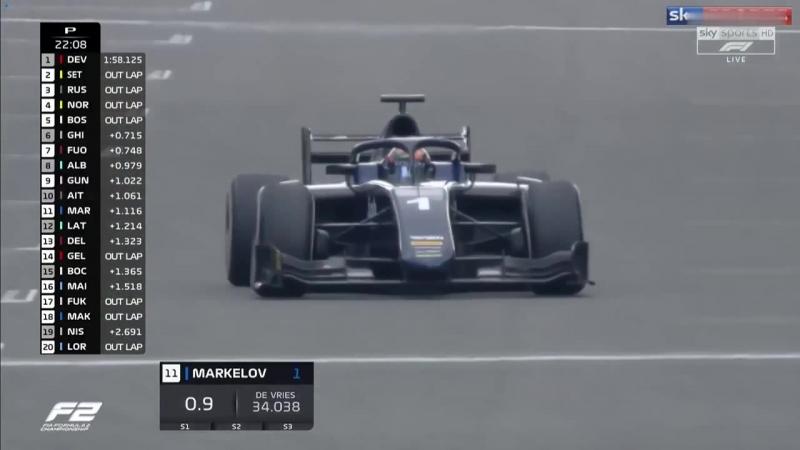 GP2 2018. Round 9. Belgium. Practice