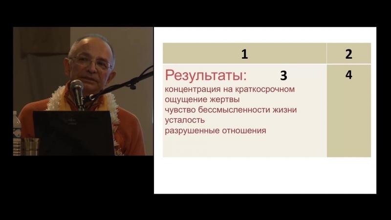 4 квадрата деятельности-Вадим Тунеев,семинар по книге С_Кови -7 навыков