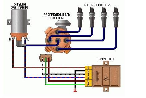 БСЗ - Схема подключения