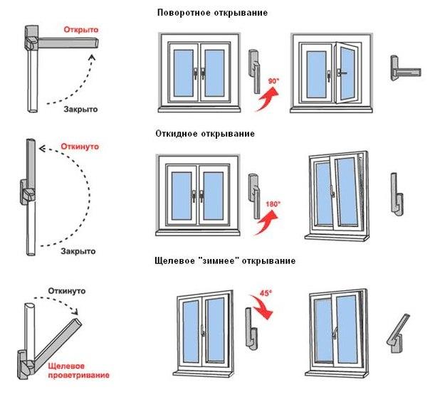 Дубцова как отрегклирлвать раздвижную раму на зиму платеж