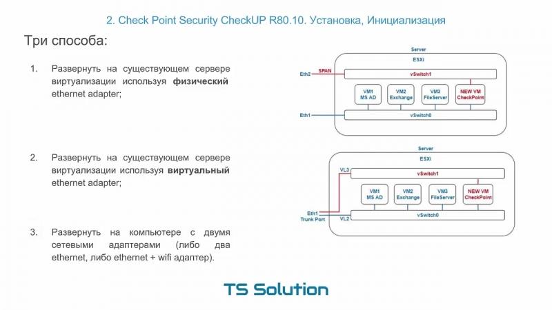 2.Check Point Security CheckUP R80.10. Установка, Инициализация