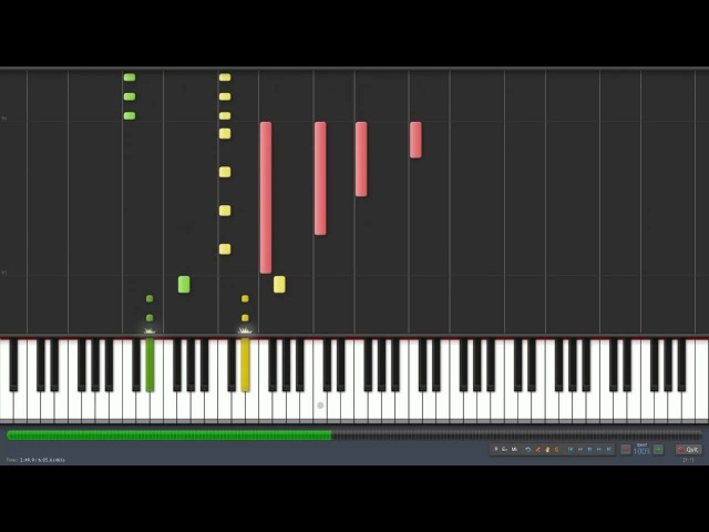 Black eyed peas - don't stop the party (Synthesia)