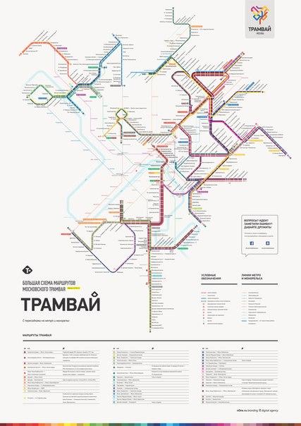 Новая схема трамвайных