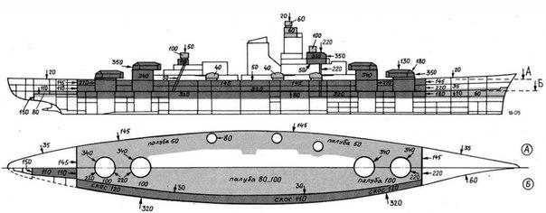 Схема бронирования линкоров