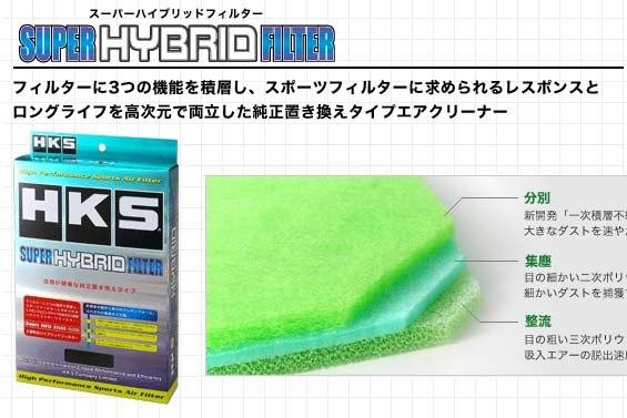 HKS Bluebird Axis