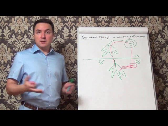 Евгений Грин - Как снять порчу за 5 минут самому. Как снять порчу в домашних условиях!