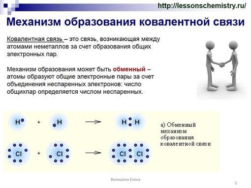 Механизм образования