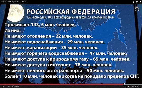 """Медведев приписал каждой российской семье по автомобилю: """"Население страны стало абсолютно автомобильным, все ездят"""" - Цензор.НЕТ 6705"""