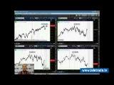 Юлия Корсукова. Украинский и американский фондовые рынки. Технический обзор. 17 сентября. Полную версию смотрите на www.teletrade.tv