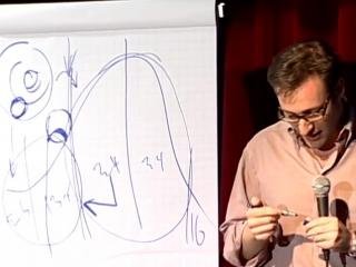 TED Talks: Simon Sinek