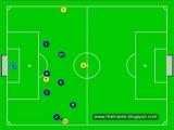 Тактика обороны в группах