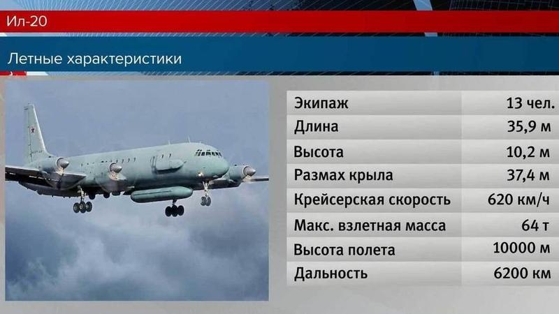 Вина засбитый над Средиземным морем российский самолет игибель экипажа лежит наизраильской стороне