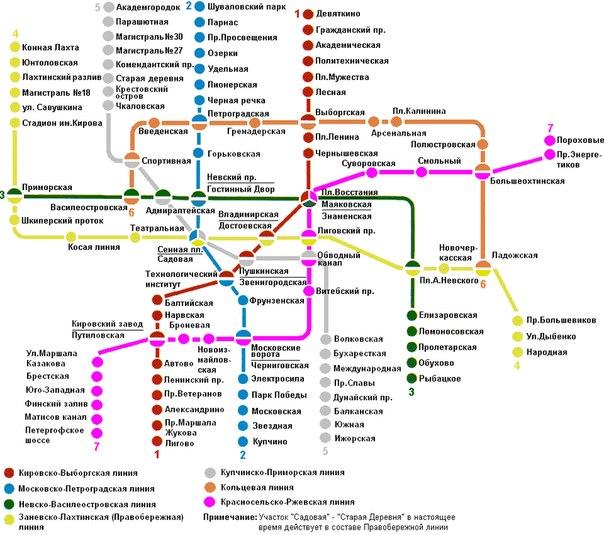 Схема метро санкт-петербурга
